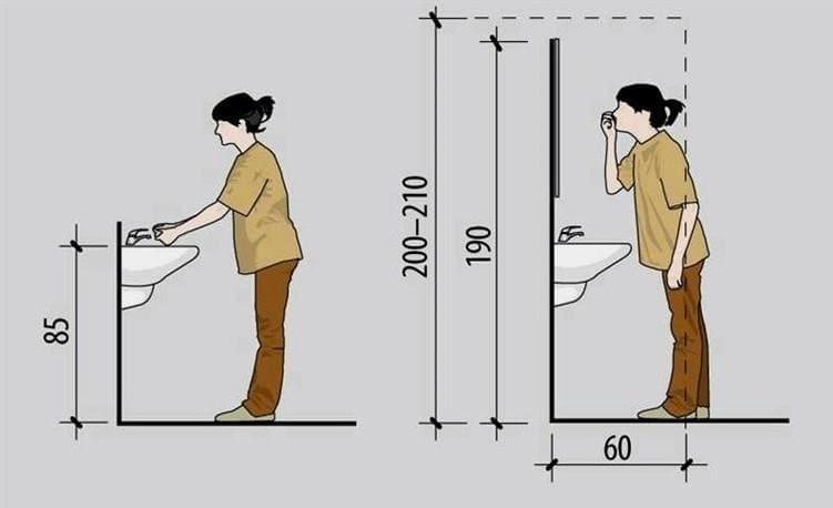Padidinti varpos dviem centimetru