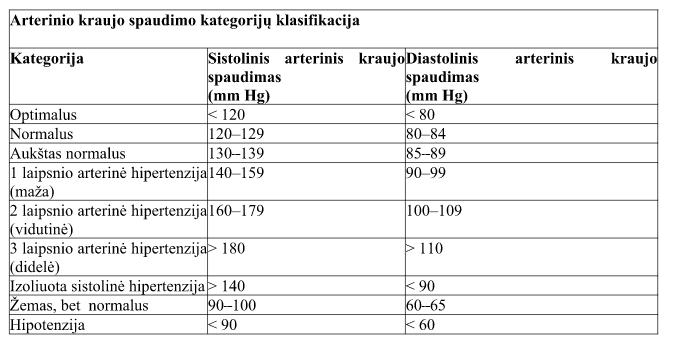 Nario spaudimas ir dydis Nutukimas ir imones dydziai