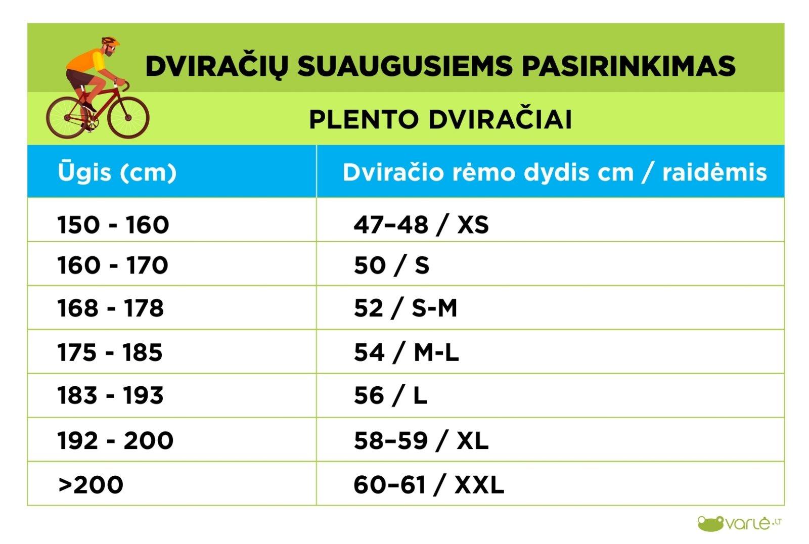 Remo dydis