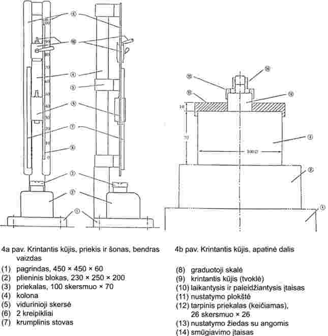 Nario matmenys ir diametras normaliai